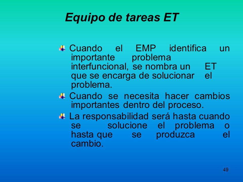 48 Equipo de mejoramiento del sub- proceso EMS-P Cuando se está mejorando un proceso muy complejo. Un grupo pequeño trabaje en diferentes secciones de