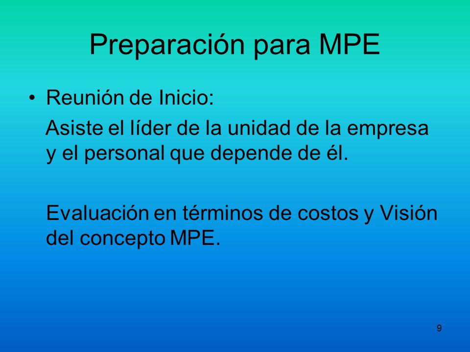 9 Preparación para MPE Reunión de Inicio: Asiste el líder de la unidad de la empresa y el personal que depende de él.