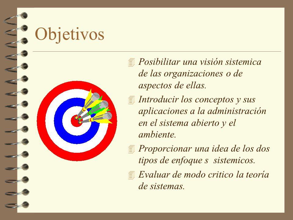 Objetivos 4 Posibilitar una visión sistemica de las organizaciones o de aspectos de ellas. 4 Introducir los conceptos y sus aplicaciones a la administ