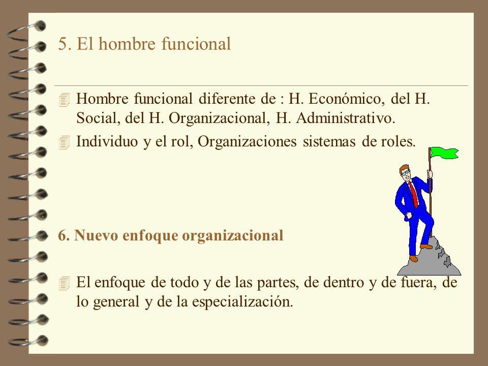 5. El hombre funcional 4 Hombre funcional diferente de : H. Económico, del H. Social, del H. Organizacional, H. Administrativo. 4 Individuo y el rol,