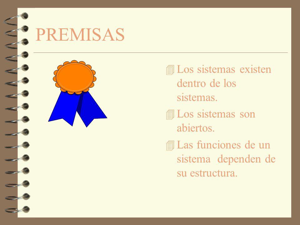 PREMISAS 4 Los sistemas existen dentro de los sistemas. 4 Los sistemas son abiertos. 4 Las funciones de un sistema dependen de su estructura.