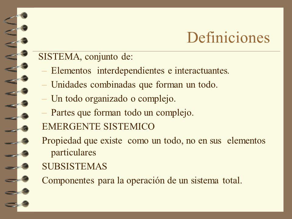 Definiciones SISTEMA, conjunto de: –Elementos interdependientes e interactuantes. –Unidades combinadas que forman un todo. –Un todo organizado o compl