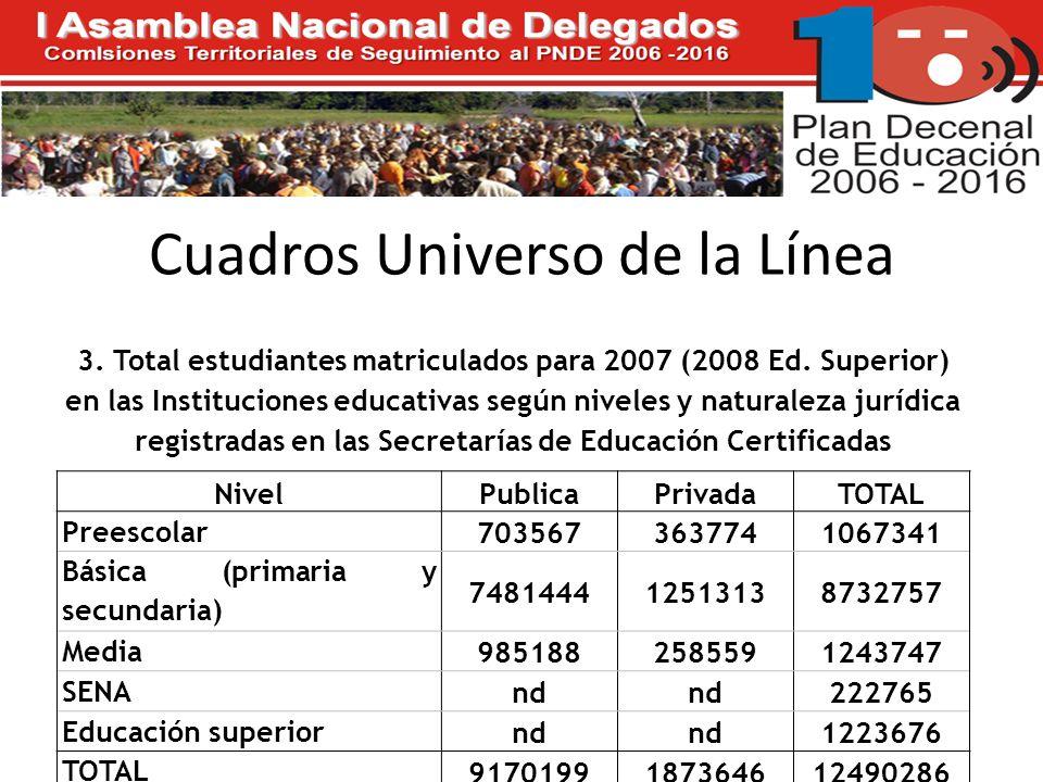 Cuadros Universo de la Línea 3. Total estudiantes matriculados para 2007 (2008 Ed.