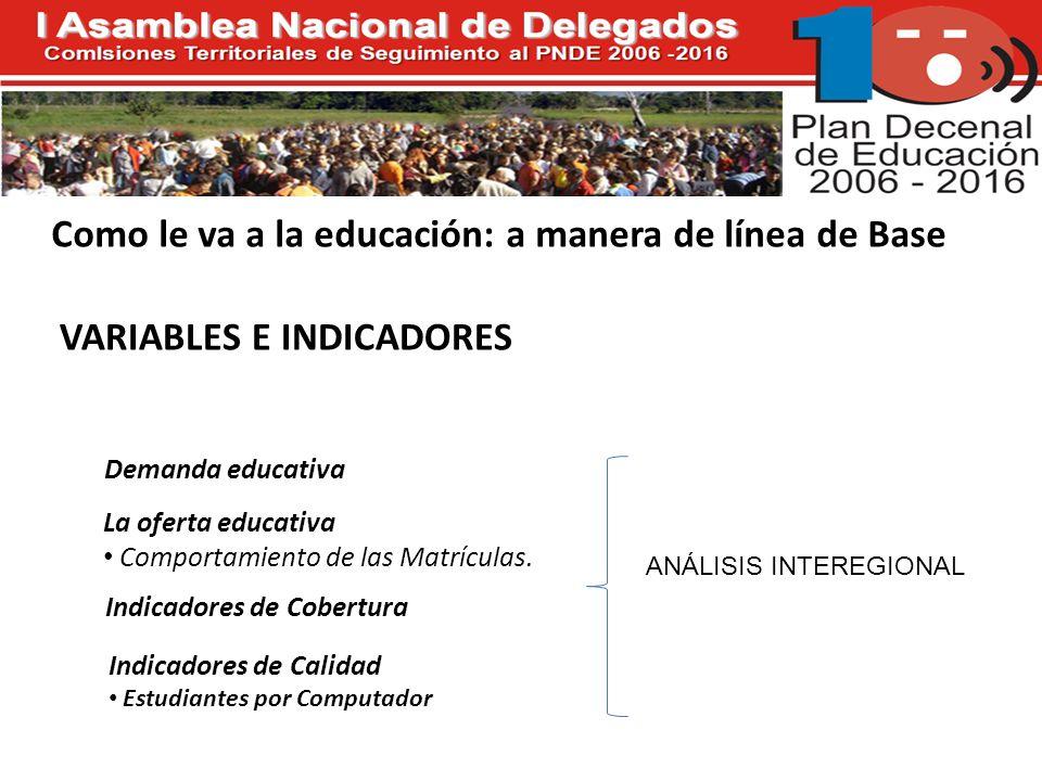 Como le va a la educación: a manera de línea de Base La oferta educativa Comportamiento de las Matrículas.