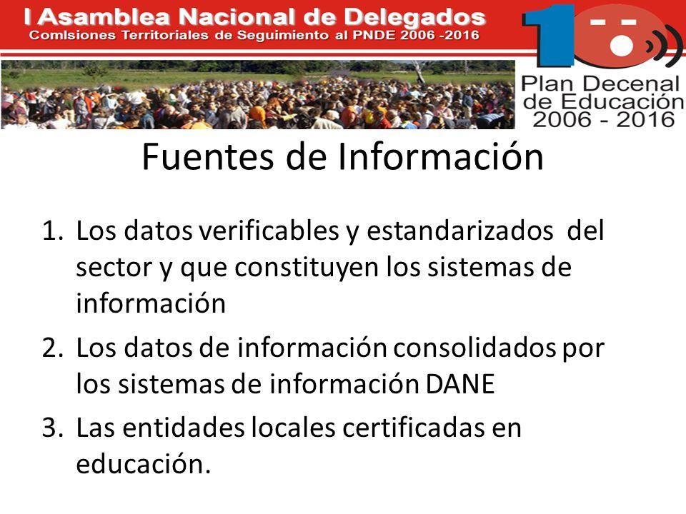 Fuentes de Información 1.Los datos verificables y estandarizados del sector y que constituyen los sistemas de información 2.Los datos de información consolidados por los sistemas de información DANE 3.Las entidades locales certificadas en educación.
