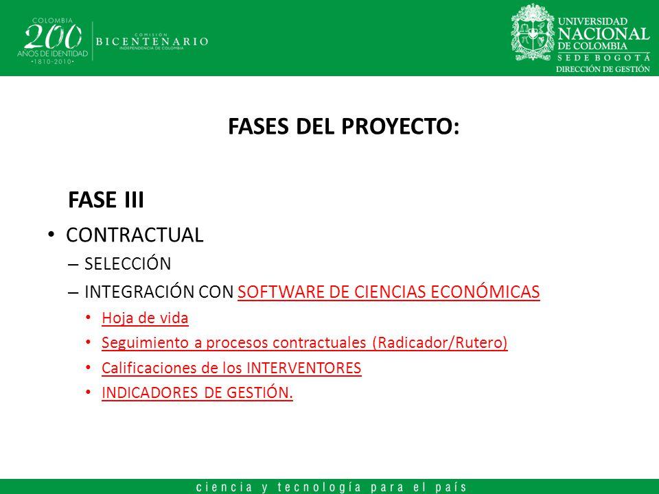 FASES DEL PROYECTO: FASE III CONTRACTUAL – SELECCIÓN – INTEGRACIÓN CON SOFTWARE DE CIENCIAS ECONÓMICAS Hoja de vida Seguimiento a procesos contractuales (Radicador/Rutero) Calificaciones de los INTERVENTORES INDICADORES DE GESTIÓN.