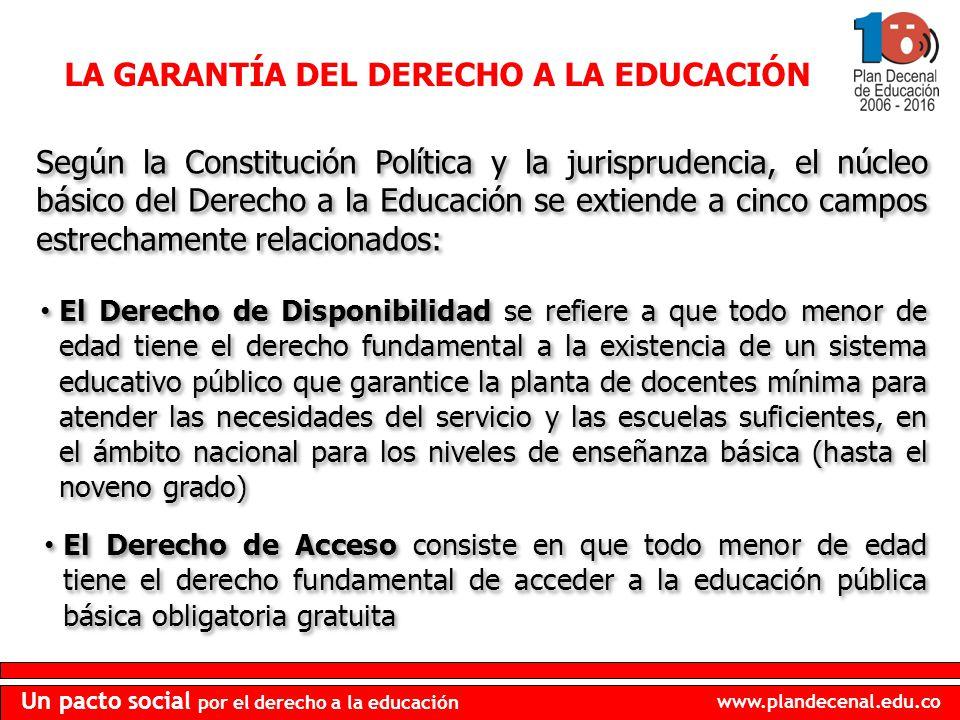 www.plandecenal.edu.co Un pacto social por el derecho a la educación Según la Constitución Política y la jurisprudencia, el núcleo básico del Derecho