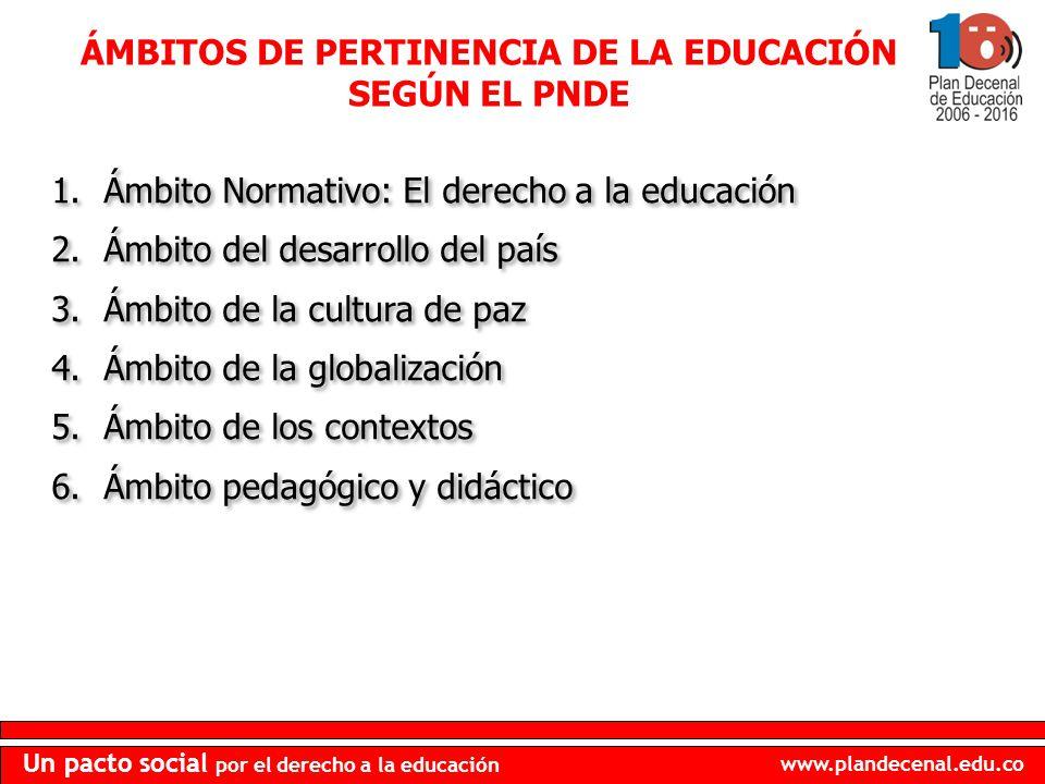 www.plandecenal.edu.co Un pacto social por el derecho a la educación ÁMBITOS DE PERTINENCIA DE LA EDUCACIÓN SEGÚN EL PNDE 1.Ámbito Normativo: El derec