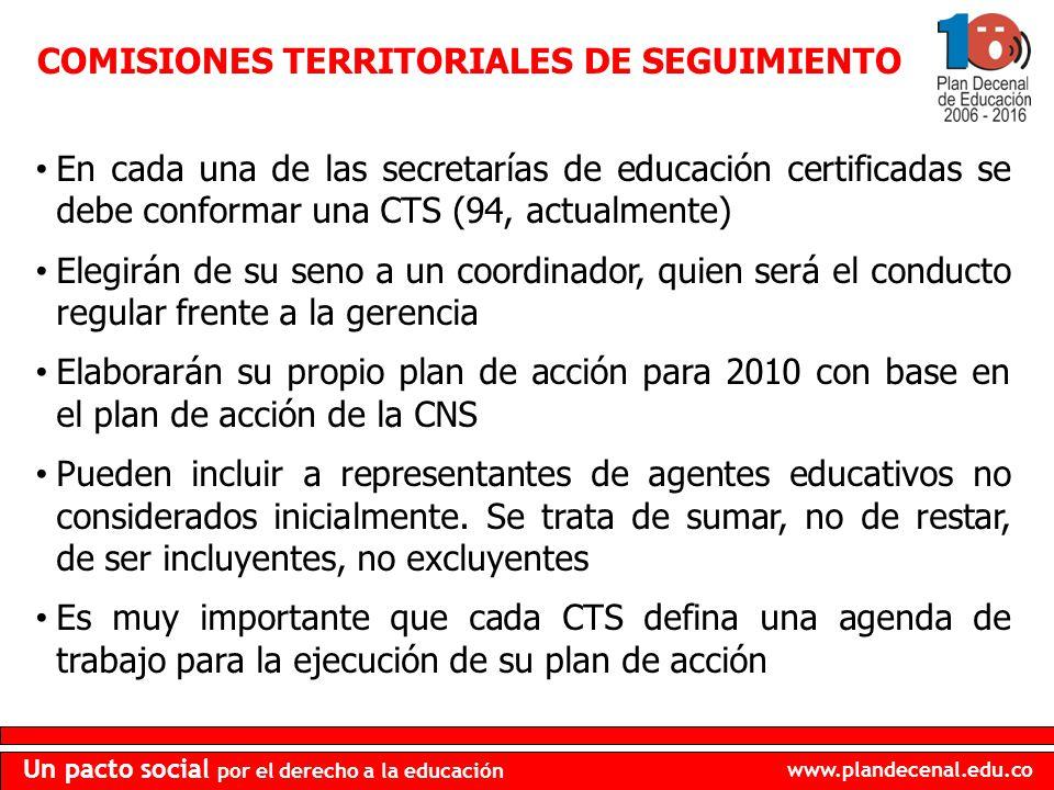www.plandecenal.edu.co Un pacto social por el derecho a la educación COMISIONES TERRITORIALES DE SEGUIMIENTO En cada una de las secretarías de educaci