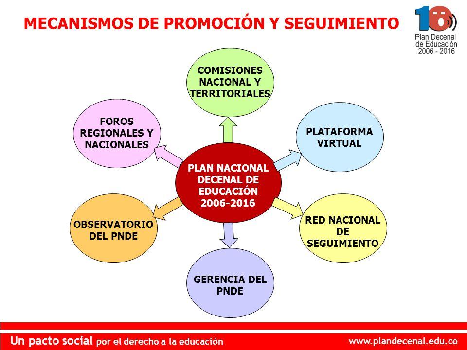 www.plandecenal.edu.co Un pacto social por el derecho a la educación MECANISMOS DE PROMOCIÓN Y SEGUIMIENTO COMISIONES NACIONAL Y TERRITORIALES PLAN NA