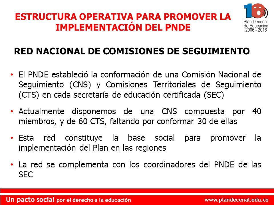 www.plandecenal.edu.co Un pacto social por el derecho a la educación El PNDE estableció la conformación de una Comisión Nacional de Seguimiento (CNS)