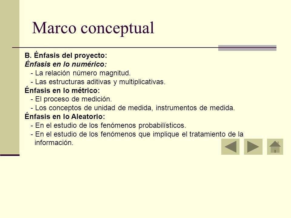 Marco conceptual B.Énfasis del proyecto: Énfasis en lo numérico: - La relación número magnitud.