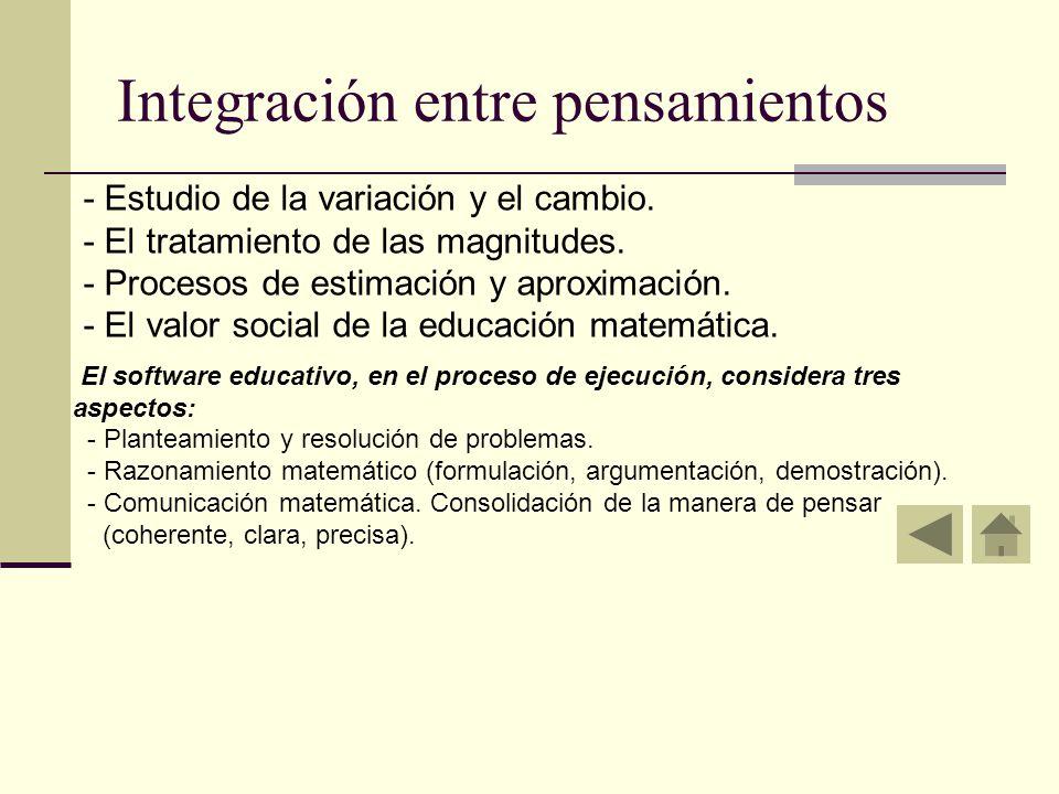 Integración entre pensamientos - Estudio de la variación y el cambio.