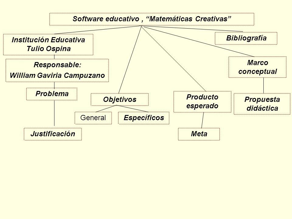 Propuesta didáctica El producto final de este proyecto es un software educativo, Matemáticas interactivas, este es un programa interactivo, auto-ejecutable, no necesita ningún proceso de instalación y no ocupa espacio alguno en el disco duro.