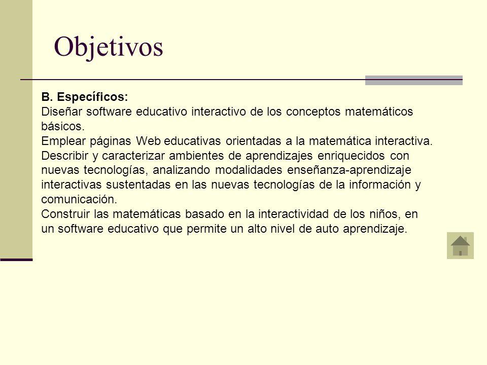 Objetivos B.