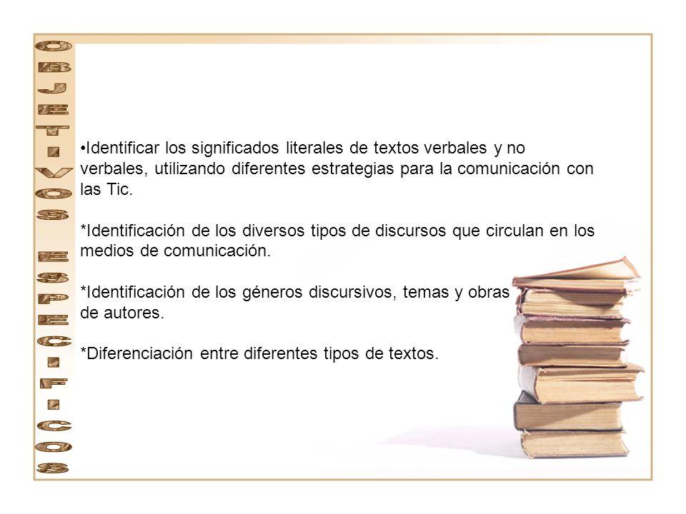 Formulación de hipótesis para la interpretación de diversos tipos de textos.