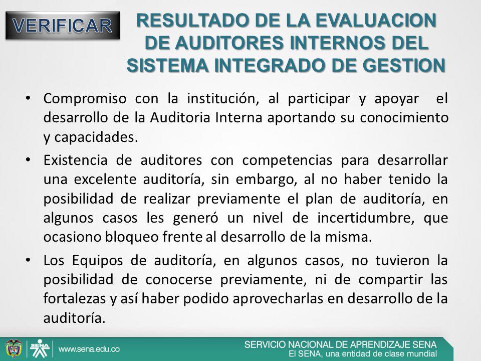 Compromiso con la institución, al participar y apoyar el desarrollo de la Auditoria Interna aportando su conocimiento y capacidades. Existencia de aud