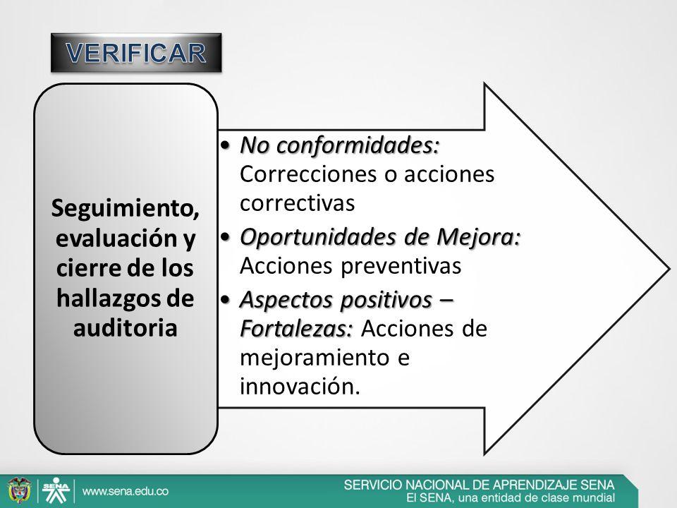 No conformidades:No conformidades: Correcciones o acciones correctivas Oportunidades de Mejora:Oportunidades de Mejora: Acciones preventivas Aspectos