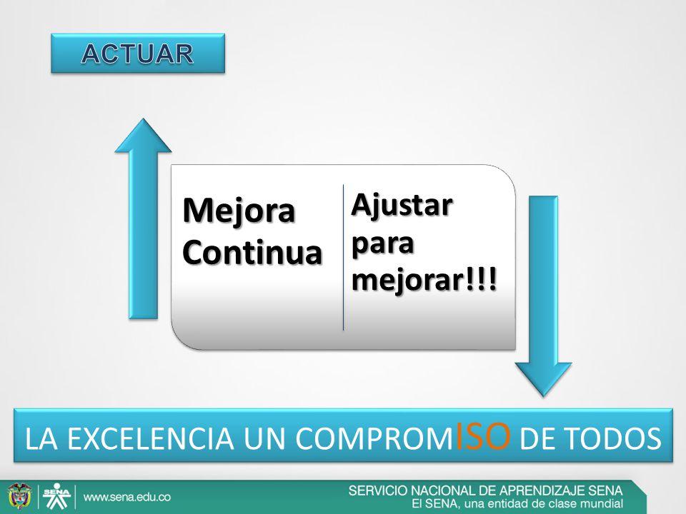 Mejora Continua Ajustar para mejorar!!! LA EXCELENCIA UN COMPROM ISO DE TODOS