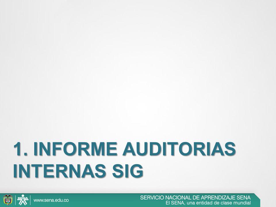 1. INFORME AUDITORIAS INTERNAS SIG