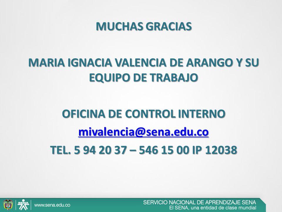 MUCHAS GRACIAS MARIA IGNACIA VALENCIA DE ARANGO Y SU EQUIPO DE TRABAJO OFICINA DE CONTROL INTERNO mivalencia@sena.edu.co TEL. 5 94 20 37 – 546 15 00 I