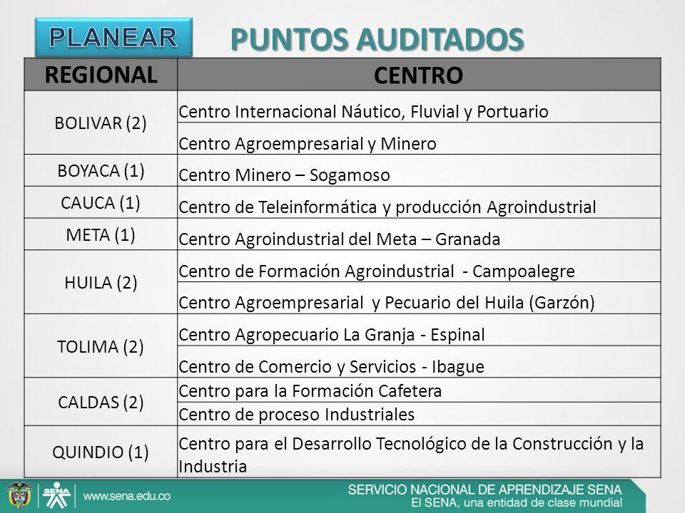 REGIONAL CENTRO BOLIVAR (2) Centro Internacional Náutico, Fluvial y Portuario Centro Agroempresarial y Minero BOYACA (1) Centro Minero – Sogamoso CAUC