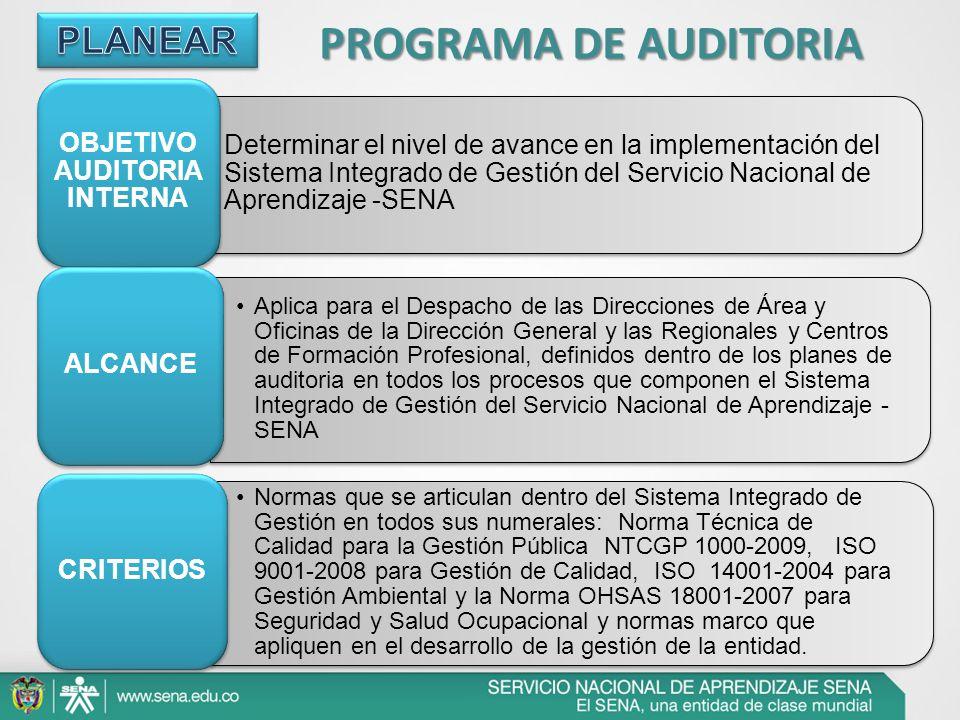 PROGRAMA DE AUDITORIA Determinar el nivel de avance en la implementación del Sistema Integrado de Gestión del Servicio Nacional de Aprendizaje -SENA O
