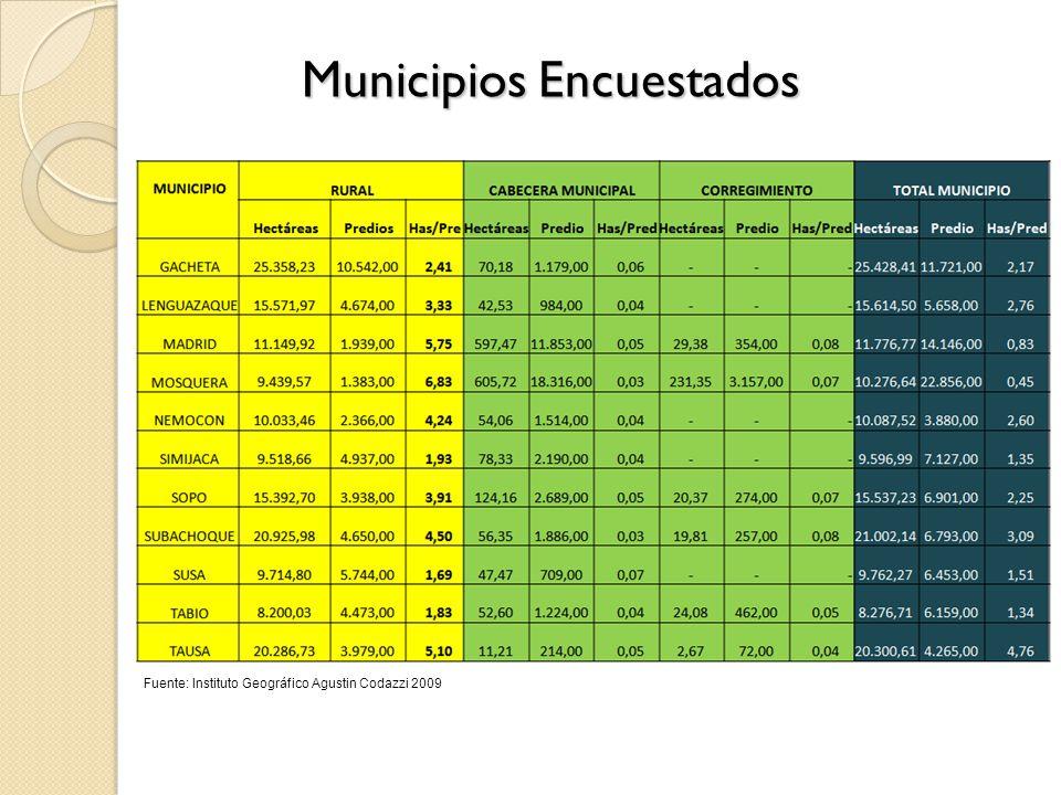 Municipios Encuestados Fuente: Instituto Geográfico Agustin Codazzi 2009