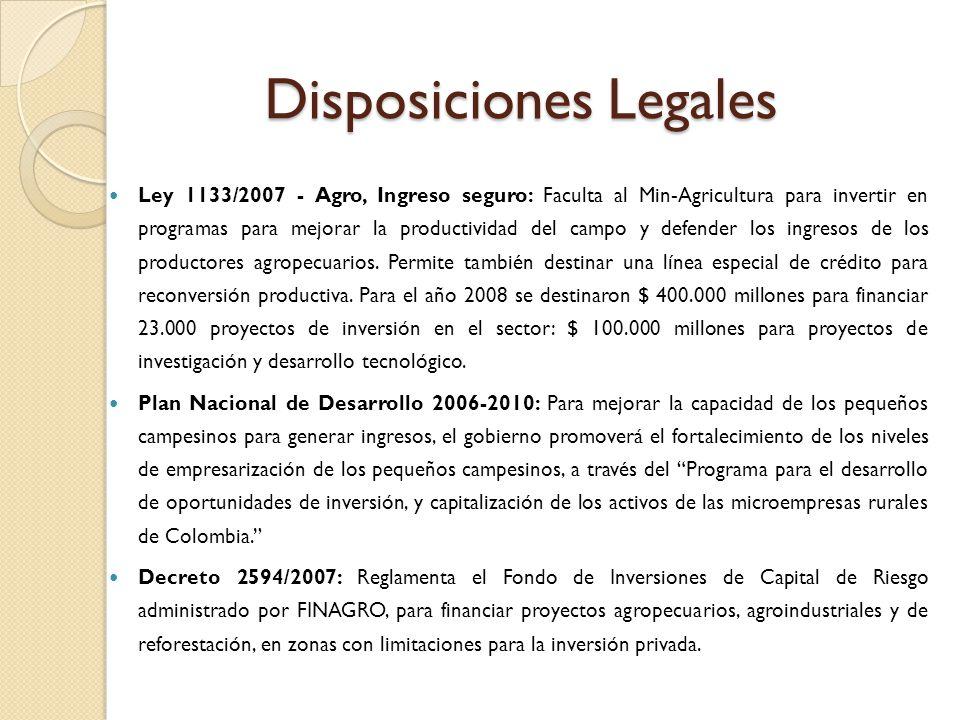 Disposiciones Legales Ley 1133/2007 - Agro, Ingreso seguro: Faculta al Min-Agricultura para invertir en programas para mejorar la productividad del ca