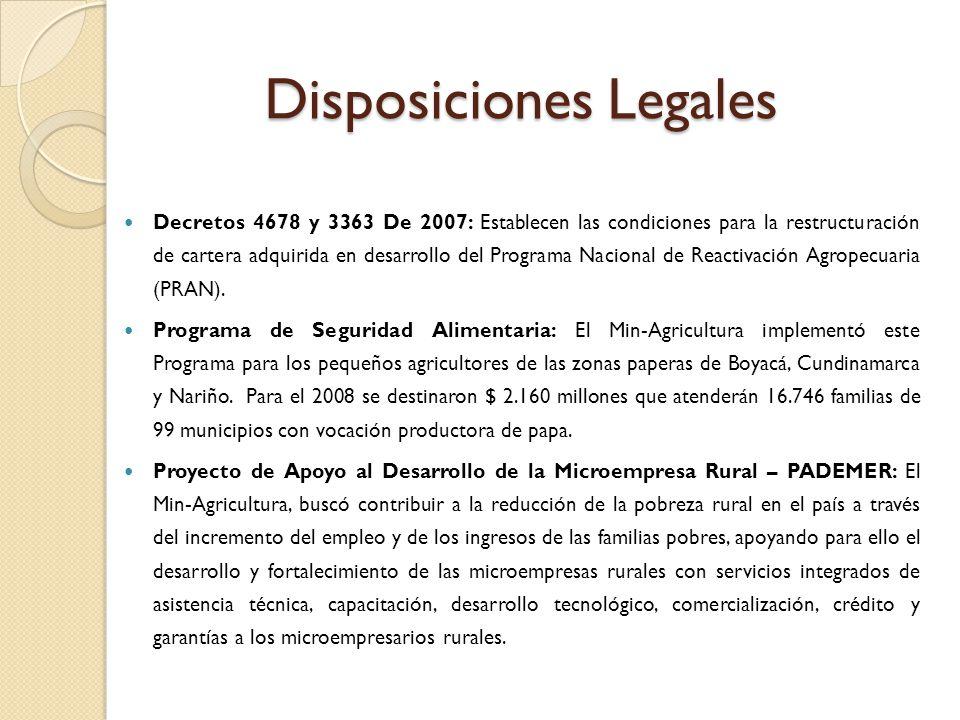 Decretos 4678 y 3363 De 2007: Establecen las condiciones para la restructuración de cartera adquirida en desarrollo del Programa Nacional de Reactivac