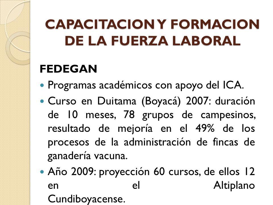 FEDEGAN Programas académicos con apoyo del ICA. Curso en Duitama (Boyacá) 2007: duración de 10 meses, 78 grupos de campesinos, resultado de mejoría en