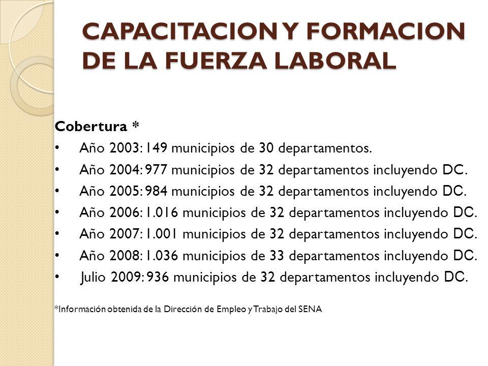 Cobertura * Año 2003: 149 municipios de 30 departamentos. Año 2004: 977 municipios de 32 departamentos incluyendo DC. Año 2005: 984 municipios de 32 d