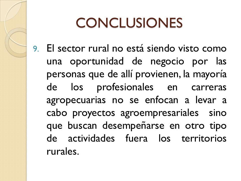 9. El sector rural no está siendo visto como una oportunidad de negocio por las personas que de allí provienen, la mayoría de los profesionales en car