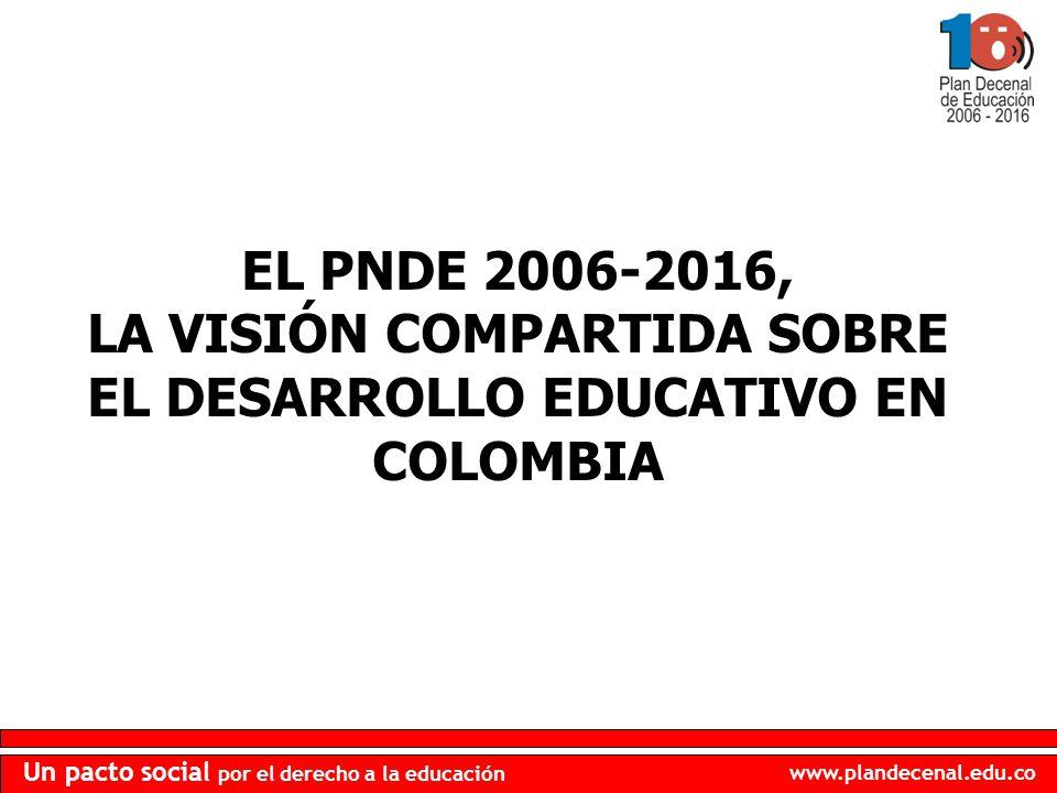 www.plandecenal.edu.co Un pacto social por el derecho a la educación El capital social (inteligencia social) está conformado por procesos extraeconómicos que influyen poderosamente en el rumbo de la sociedad.