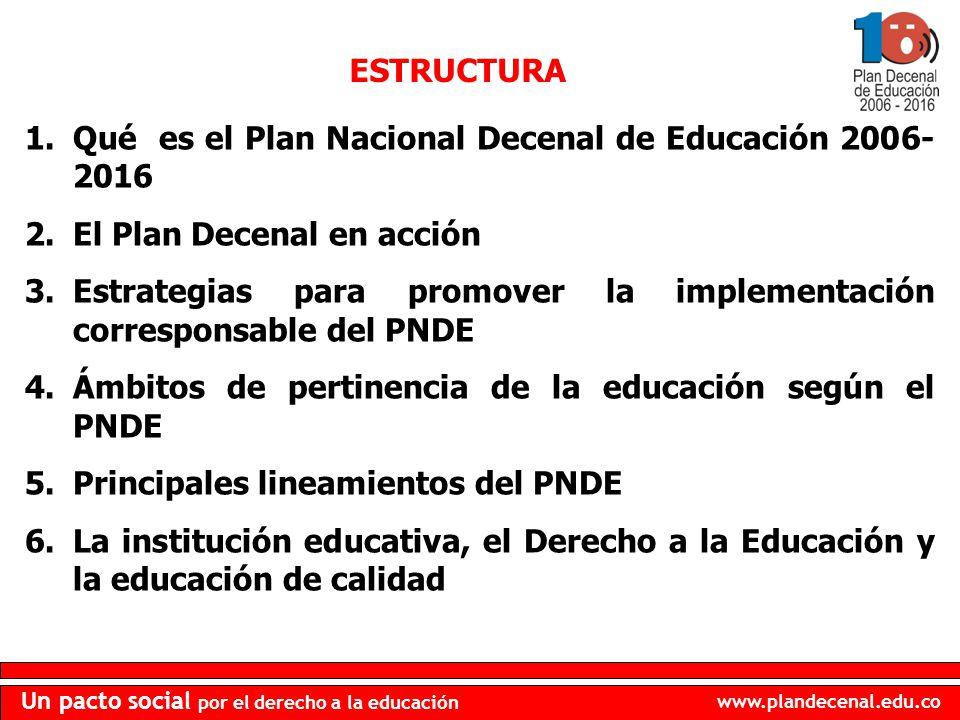 www.plandecenal.edu.co Un pacto social por el derecho a la educación ACCIONES DE CORRESPONSABILIDAD DE LOS AGENTES EDUCATIVOS 1.