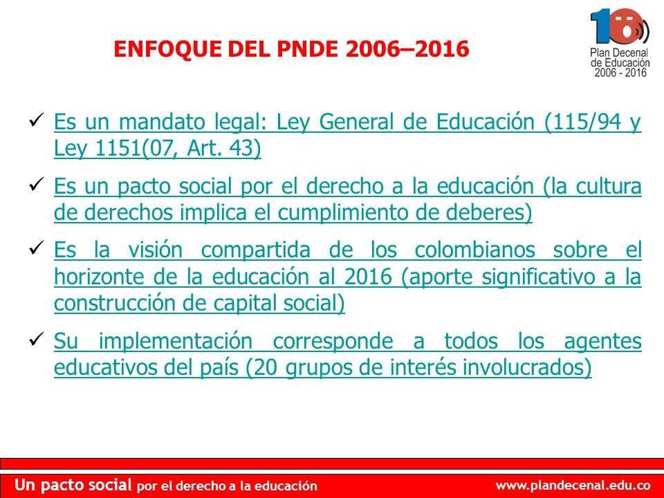 www.plandecenal.edu.co Un pacto social por el derecho a la educación El PNDE se formuló en cumplimiento del mandato de la Ley 115 de 1994, que en su artículo 72 determina: ARTÍCULO 72.
