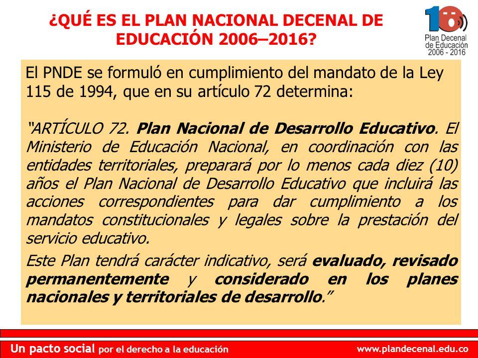 www.plandecenal.edu.co Un pacto social por el derecho a la educación El PNDE estableció la conformación de una Comisión Nacional de Seguimiento (CNS) y Comisiones Territoriales de Seguimiento (CTS) en cada secretaría de educación certificada (SEC) Actualmente, disponemos de una CNS compuesta por 40 miembros, y de 60 CTS, faltando por conformar 30 de ellas Esta red constituye la base social para promover la implementación del Plan en las regiones La red se complementa con los coordinadores del PNDE de las SEC ESTRUCTURA OPERATIVA PARA PROMOVER LA IMPLEMENTACIÓN DEL PNDE RED NACIONAL DE COMISIONES DE SEGUIMIENTO