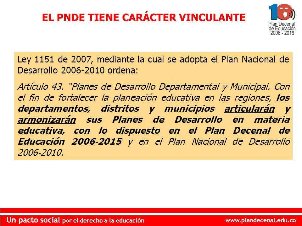 www.plandecenal.edu.co Un pacto social por el derecho a la educación 2. EL PLAN DECENAL EN ACCIÓN
