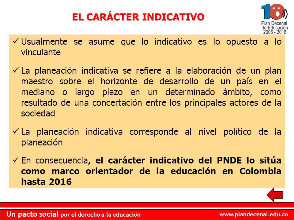 www.plandecenal.edu.co Un pacto social por el derecho a la educación TEMA II.