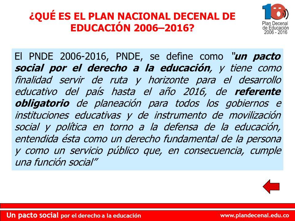 www.plandecenal.edu.co Un pacto social por el derecho a la educación En Colombia, en 2016, (…), la educación es un derecho cumplido para toda la población y un bien público de calidad, garantizado en condiciones de equidad e inclusión social por el Estado, con la participación corresponsable de la sociedad y la familia en el sistema educativo.