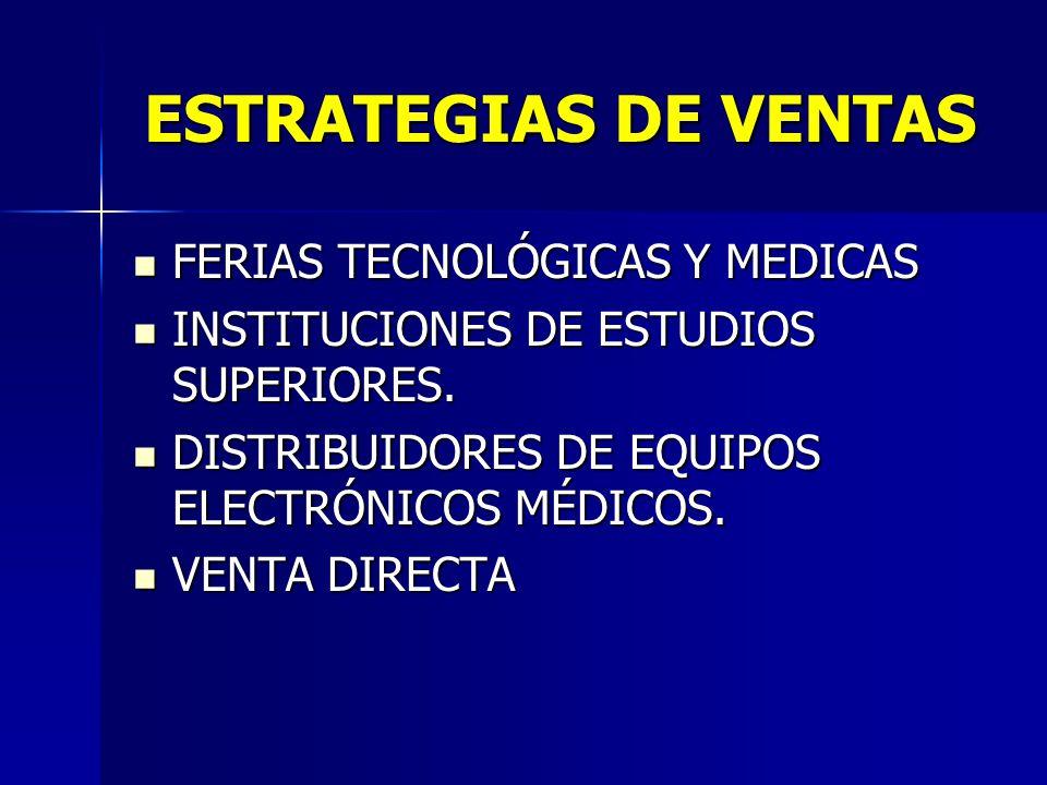 ESTRATEGIAS DE VENTAS FERIAS TECNOLÓGICAS Y MEDICAS FERIAS TECNOLÓGICAS Y MEDICAS INSTITUCIONES DE ESTUDIOS SUPERIORES.