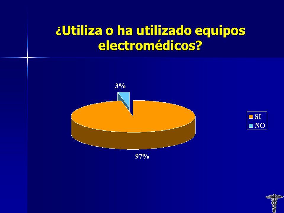 ¿ Utiliza o ha utilizado equipos electromédicos?