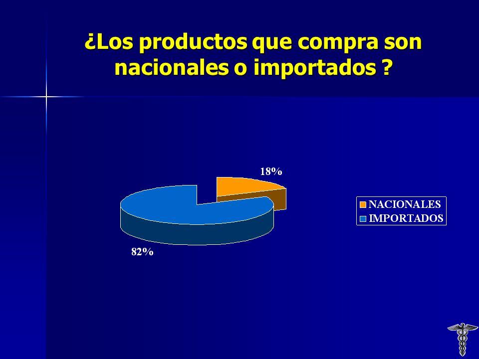 ¿Los productos que compra son nacionales o importados ?