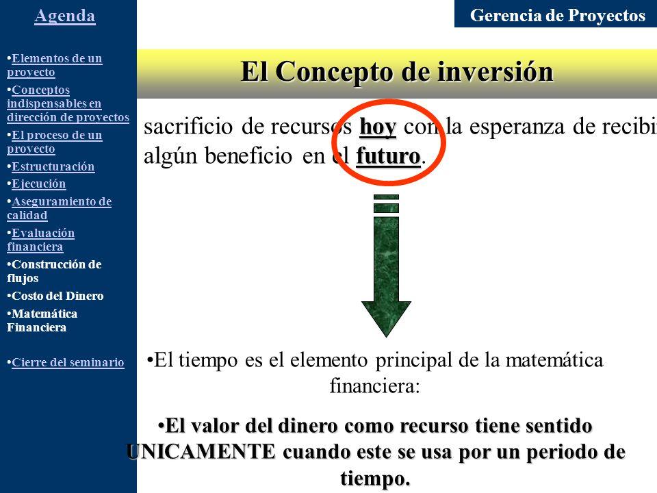Gerencia de Proyectos Elementos de un proyectoElementos de un proyecto Conceptos indispensables en dirección de proyectosConceptos indispensables en d