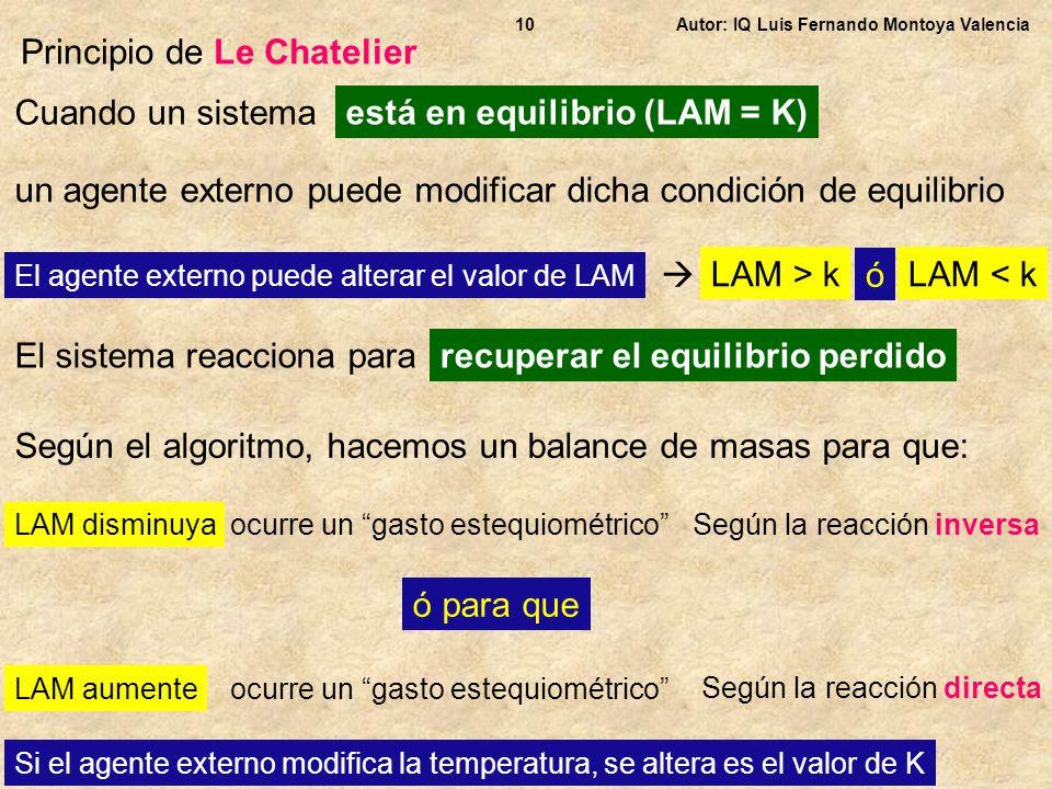 Autor: IQ Luis Fernando Montoya Valencia10 Principio de Le Chatelier Cuando un sistema está en equilibrio (LAM = K) un agente externo puede modificar