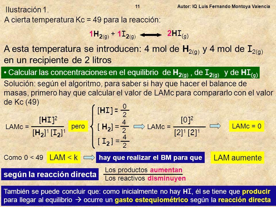 Autor: IQ Luis Fernando Montoya Valencia11 Ilustración 1. A cierta temperatura Kc = 49 para la reacción: 1H 2 (g) + 1 I 2 (g) 2H I (g) A esta temperat