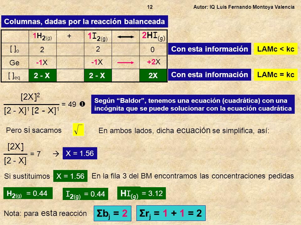 Autor: IQ Luis Fernando Montoya Valencia12 Columnas, dadas por la reacción balanceada 1 I 2 (g) 2H I (g) Ge [ ] o 1H 2 (g) + 0 2 2 2 - X -1X +2X -1X 2