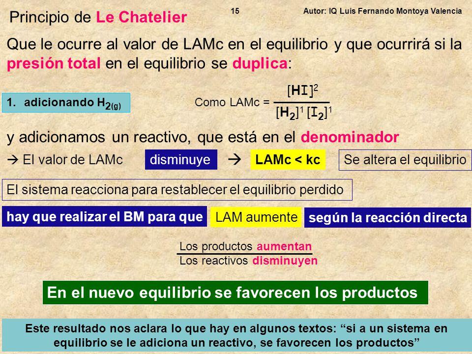 Autor: IQ Luis Fernando Montoya Valencia15 Principio de Le Chatelier Que le ocurre al valor de LAMc en el equilibrio y que ocurrirá si la presión tota