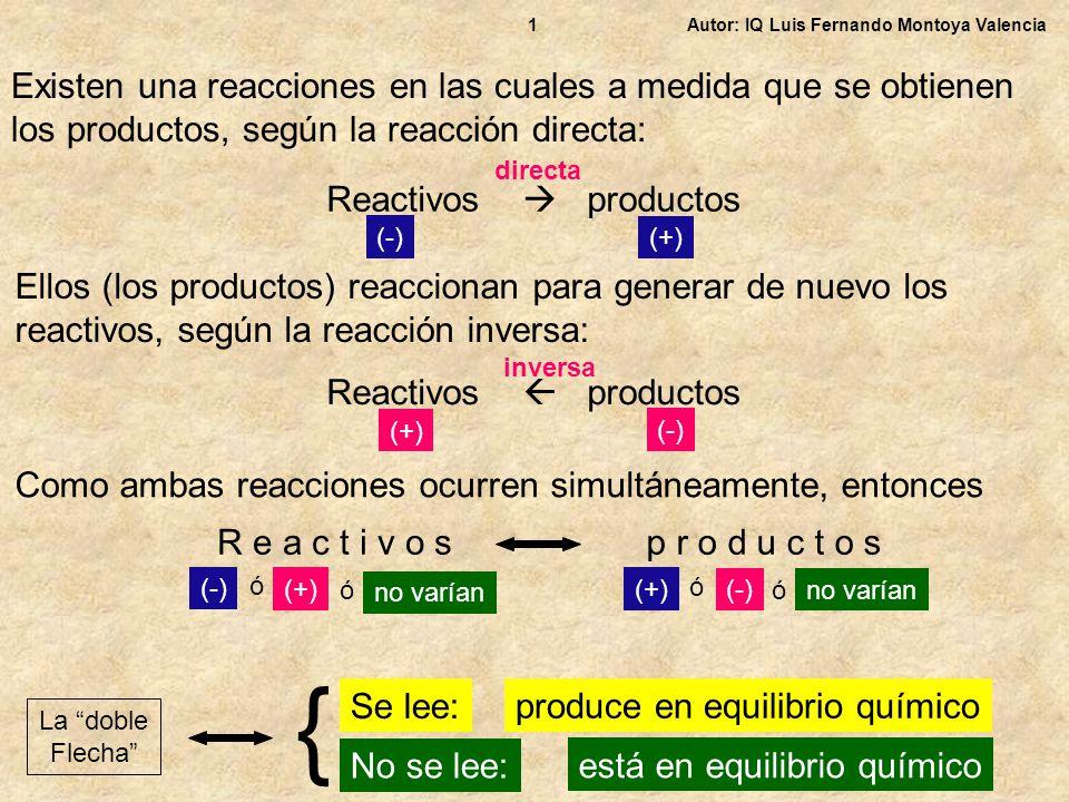 Principio de Le Chatelier Que le ocurre al valor de LAMc en el equilibrio y que ocurrirá si la presión total en el equilibrio se duplica: Variando el volumen Si la presión total en el equilibrio se duplica, el volumen se reduce la mitad Como el volumen se reduce la mitad, El valor de LAMc disminuye LAMc < kc Se altera el equilibrio El sistema reacciona para restablecer el equilibrio perdido hay que realizar el BM para que LAM aumente según la reacción directa Los productos aumentan Los reactivos disminuyen En el nuevo equilibrio se favorecen los productos (donde la suma de coeficientes es menor ) (V)1(V)1 X LAMn LAMc = 2SO 2 (g) + 1O 2 (g) 2SO 3 (g) Para la reacción: Teníamos que: LAMc = (V)Σrj(V)Σrj (V)Σbj(V)Σbj x LAMn (V) se cancela parcialmente porque Σb j = 2 Σr j = 3 Autor: IQ Luis Fernando Montoya Valencia32
