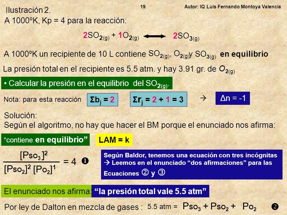 Autor: IQ Luis Fernando Montoya Valencia19 Ilustración 2. A 1000ºK, Kp = 4 para la reacción: 2SO 2 (g) + 1O 2 (g) 2SO 3 (g) A 1000ºK un recipiente de